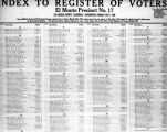 Index to Register of Voters, El Monte